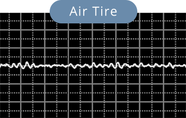 Air Tire (Over Asphalt)